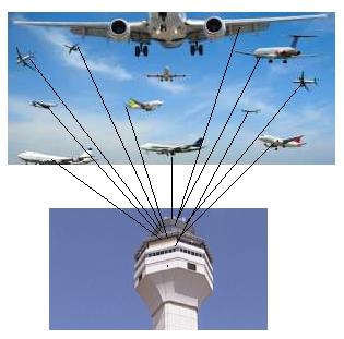 ATC Mediator