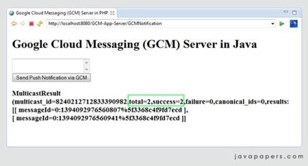 GCM-Multicast