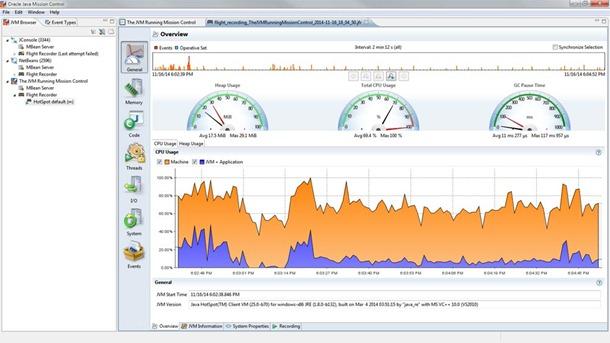 Oracle-Java-Mission-Control-CPU-Usage