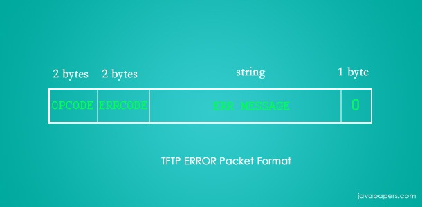 Tftp-Error-Packet-Format