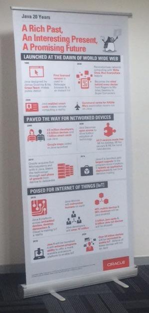 Java-20-Years-Infographic