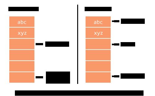 Java-NIO-Buffer