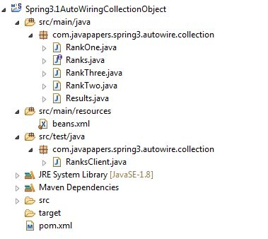 Spring-Auto-Wiring-Collections