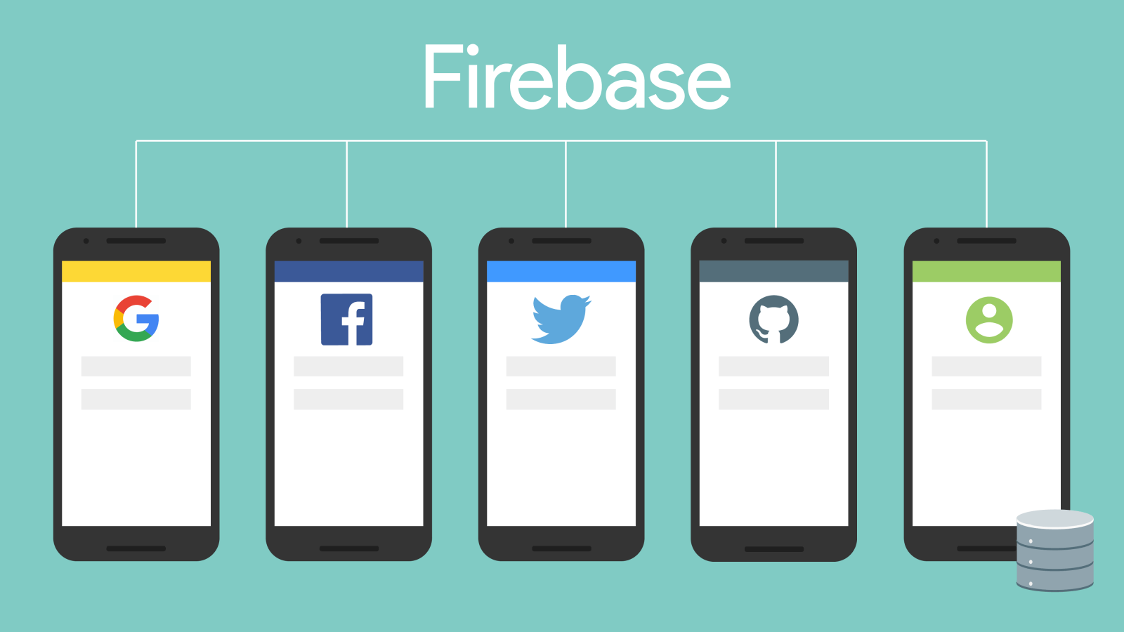 Firebase Google